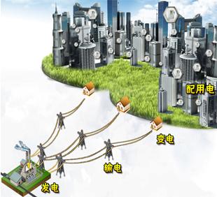 电力智能配网GeLTE无线宽带通讯解决方案